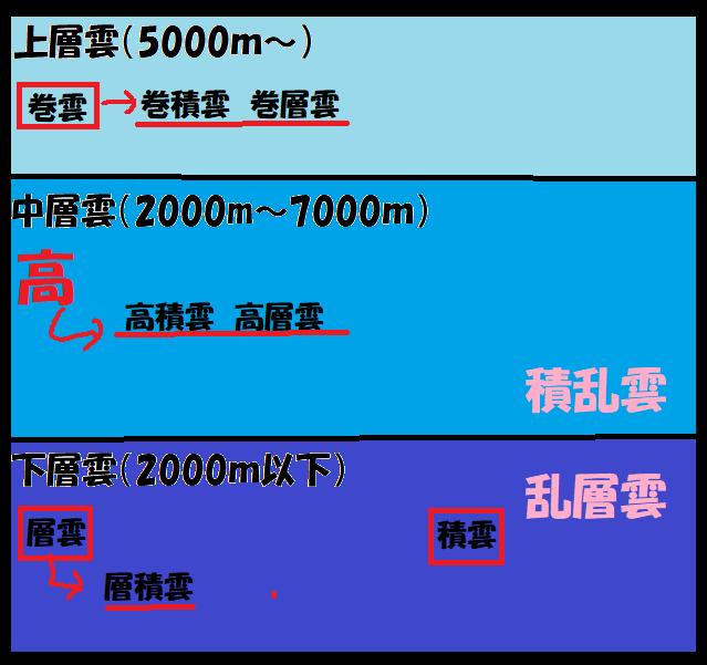 f:id:carrot-lanthanum0812:20191007105258p:plain