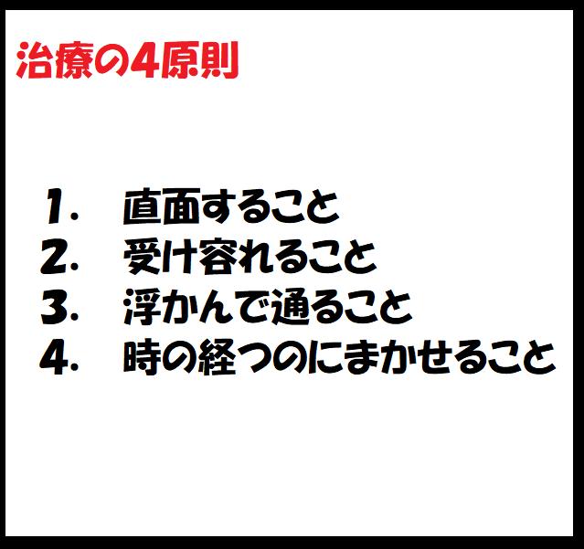 f:id:carrot-lanthanum0812:20191007114942p:plain