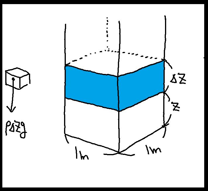f:id:carrot-lanthanum0812:20191014104034p:plain