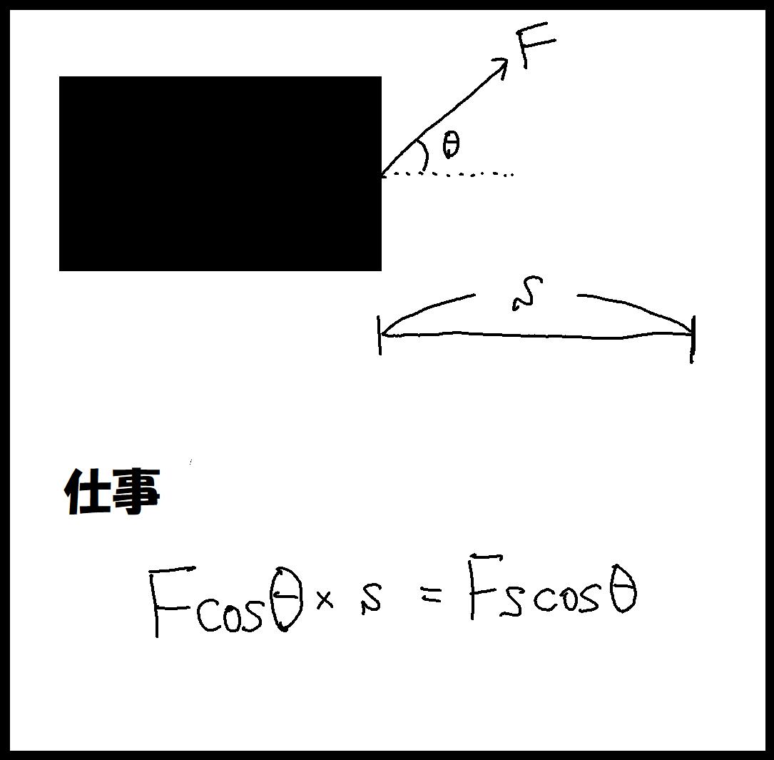 f:id:carrot-lanthanum0812:20191020204113p:plain