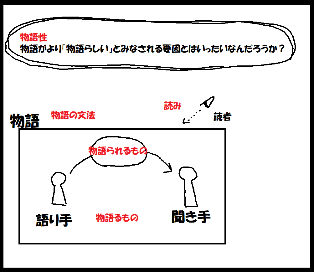 f:id:carrot-lanthanum0812:20191026130636p:plain