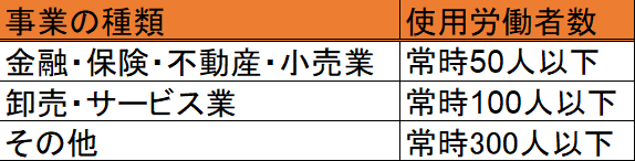f:id:carrot-lanthanum0812:20191216102903p:plain