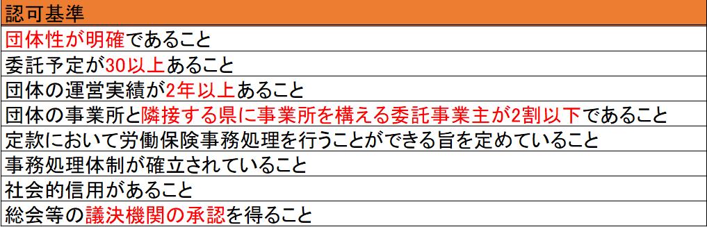 f:id:carrot-lanthanum0812:20191216104045p:plain