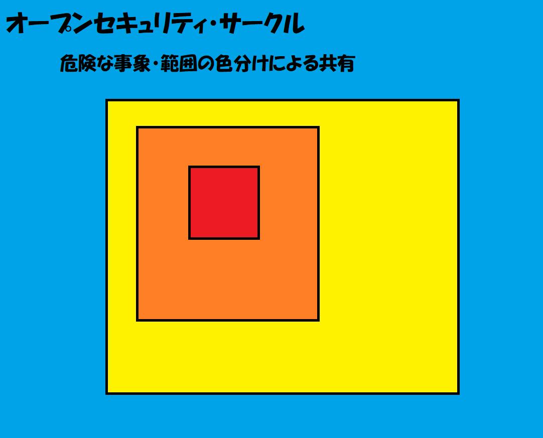 f:id:carrot-lanthanum0812:20200213151814p:plain