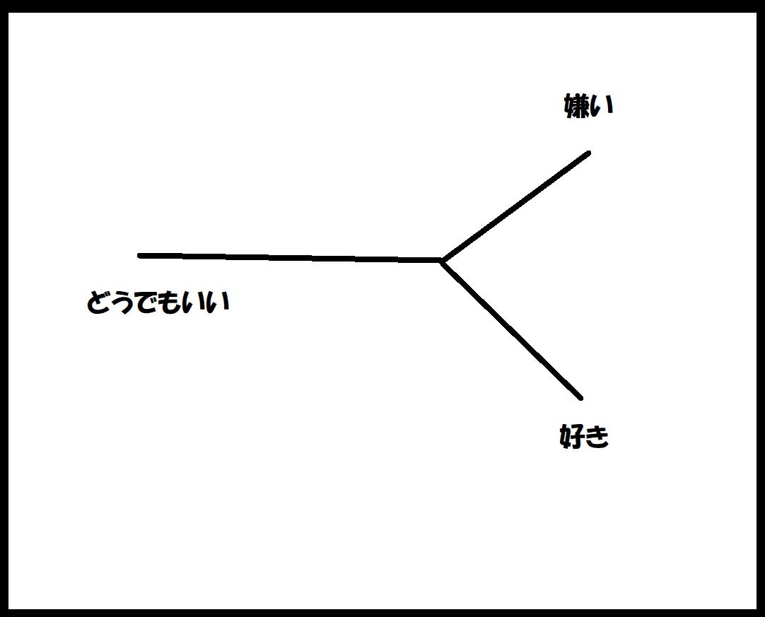 f:id:carrot-lanthanum0812:20200218153402p:plain