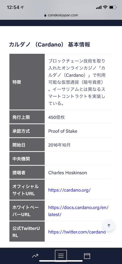 f:id:carrothalo:20210615154451p:image