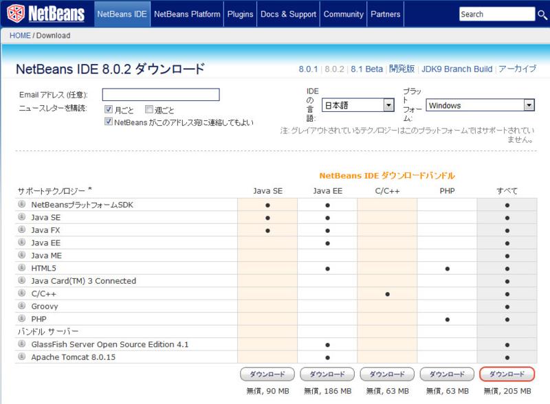 NetBeansのDLページ