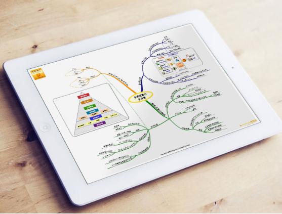 スタディングの補助教材 学習マップ