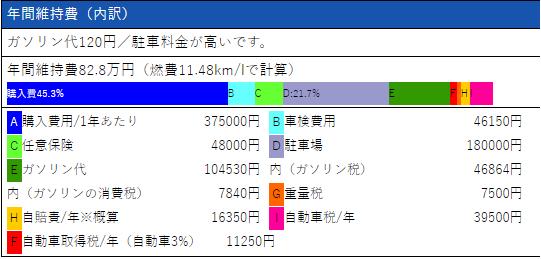 f:id:casek0309:20170713120346p:plain