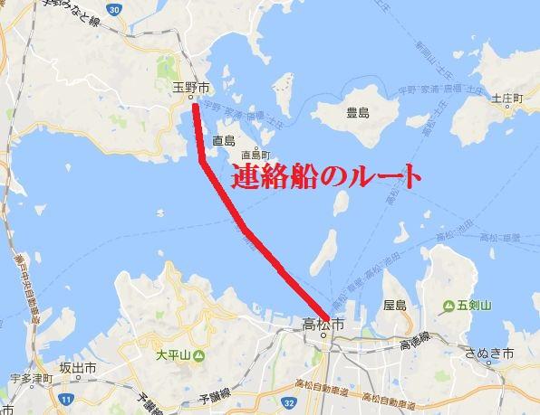 宇高連絡船のルート