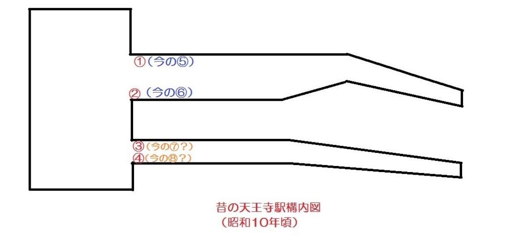 昭和10年頃の阪和電鉄天王寺駅の平面図