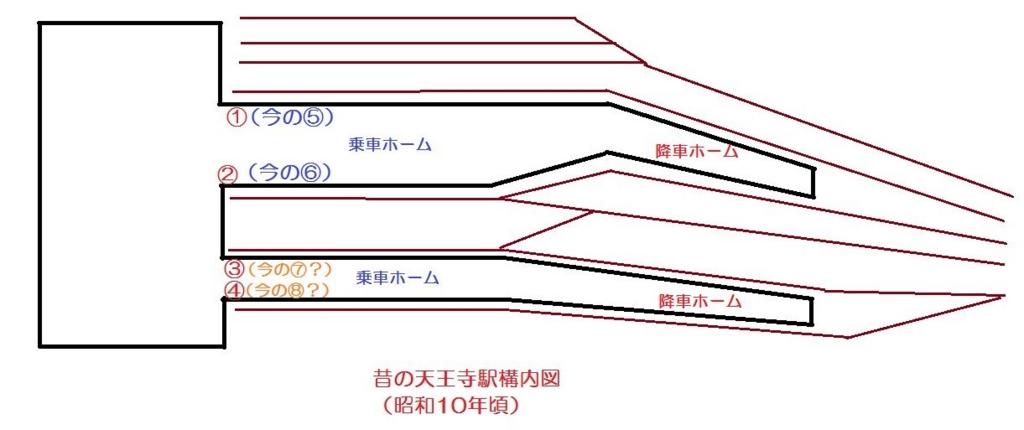 阪和電気鉄道時代の天王寺駅ホーム配置図2