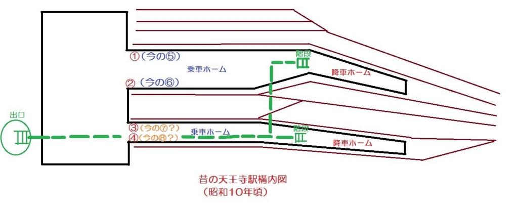 阪和電気鉄道時代の天王寺駅と降車客用通路の位置