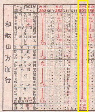 阪和電鉄超特急の時刻表