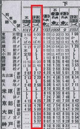 特急『燕』の時刻表