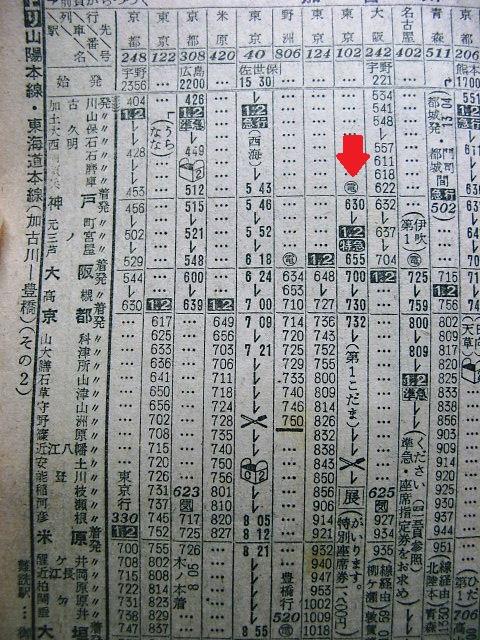 昭和30年代。東海道線時刻表と特急こだま