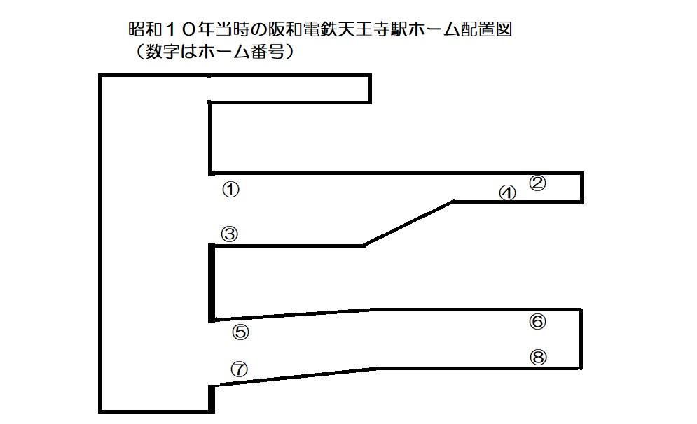 昭和10年(1935)当時の阪和電鉄天王寺駅ホーム