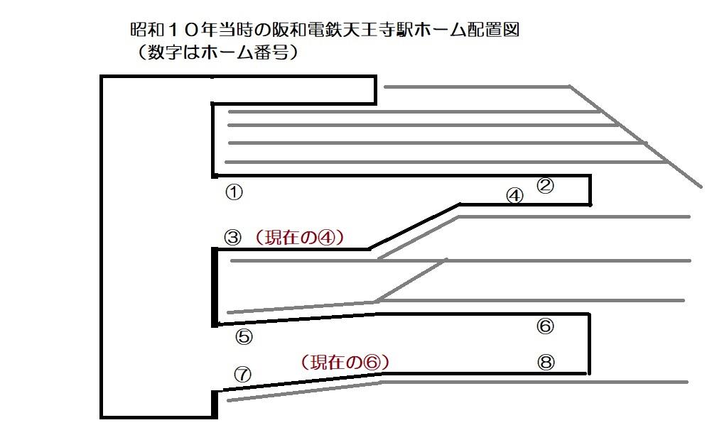 昭和10年(1935)当時の阪和電鉄天王寺駅ホーム2