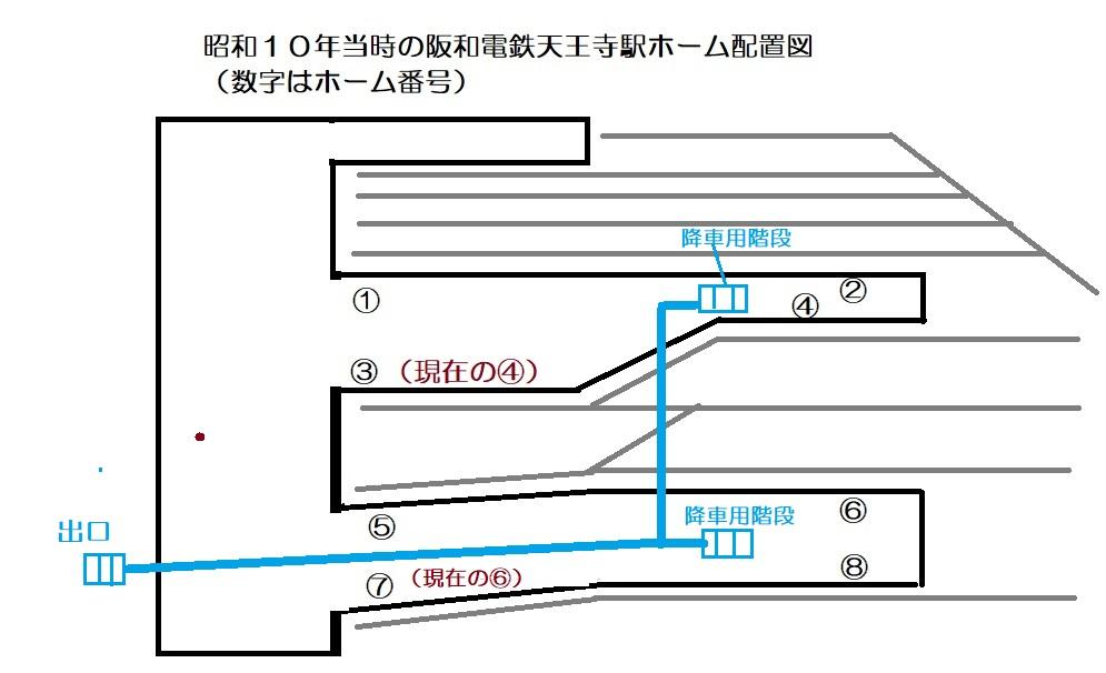 阪和電鉄天王寺駅ホーム地下通路図付き