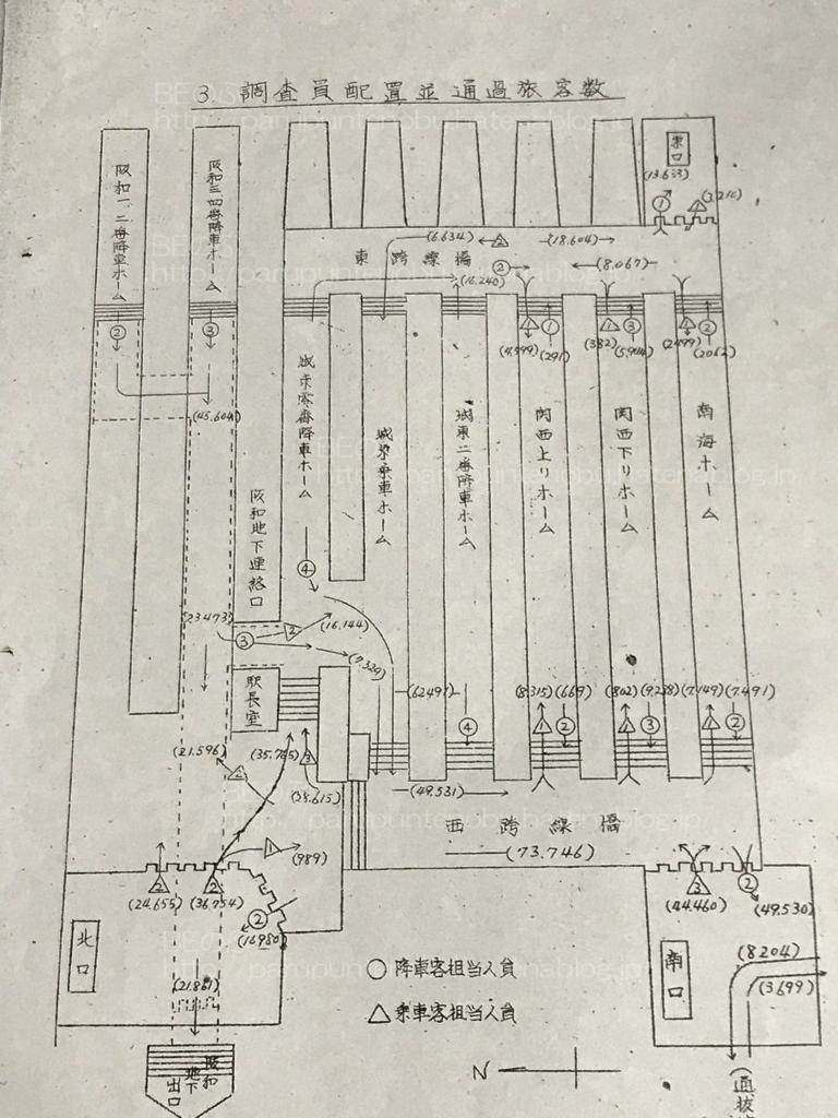 昭和23年天王寺駅乗降客調査表