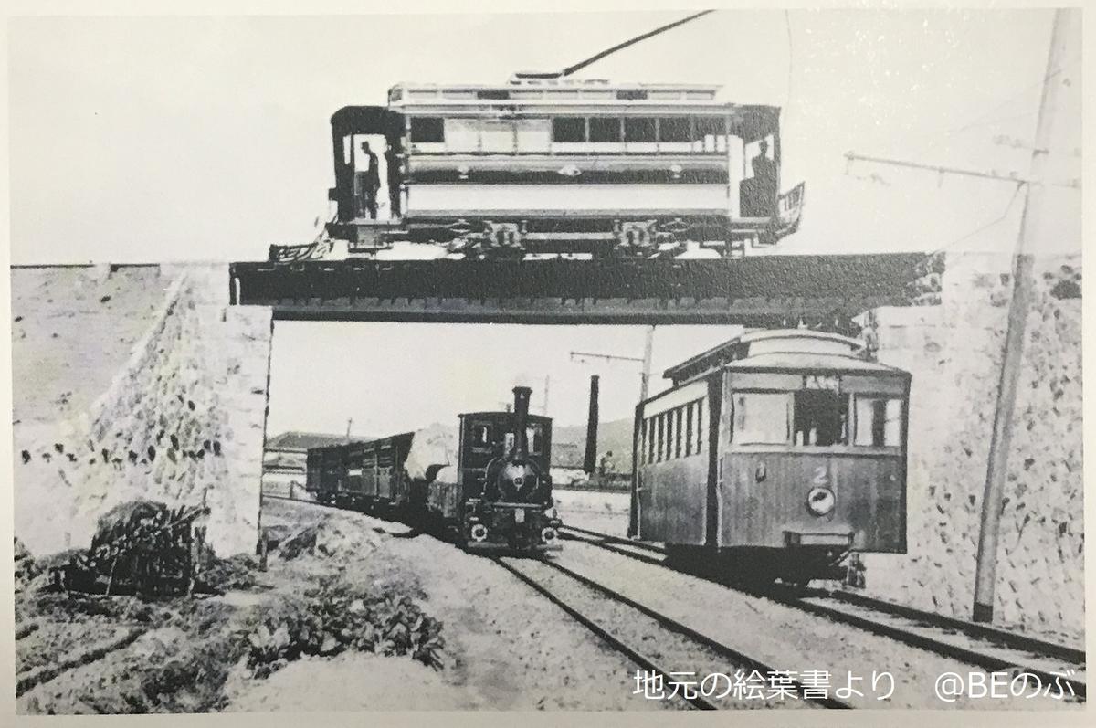 松山電気軌道と伊予鉄道