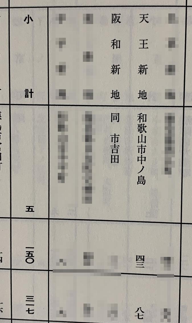 業態者集団地域ニ関スル調天王新地