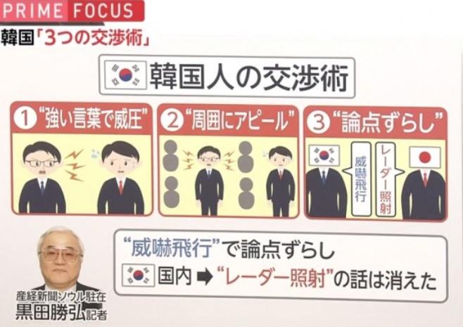 韓国人の交渉術