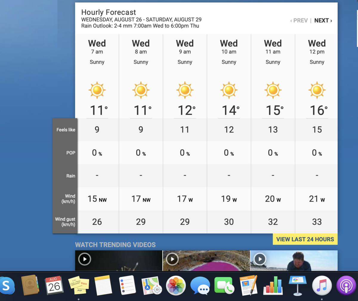 weather network のスクリーンショット、時間ごとの天気と気温が表示