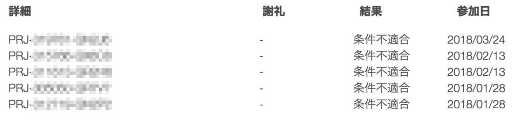 f:id:castlepeak37:20180325110617j:plain