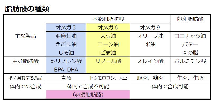f:id:cat-allergy:20200921145809p:plain