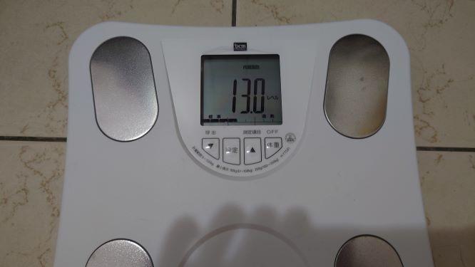 内臓脂肪率