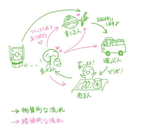f:id:cat7forest:20161107145117j:plain