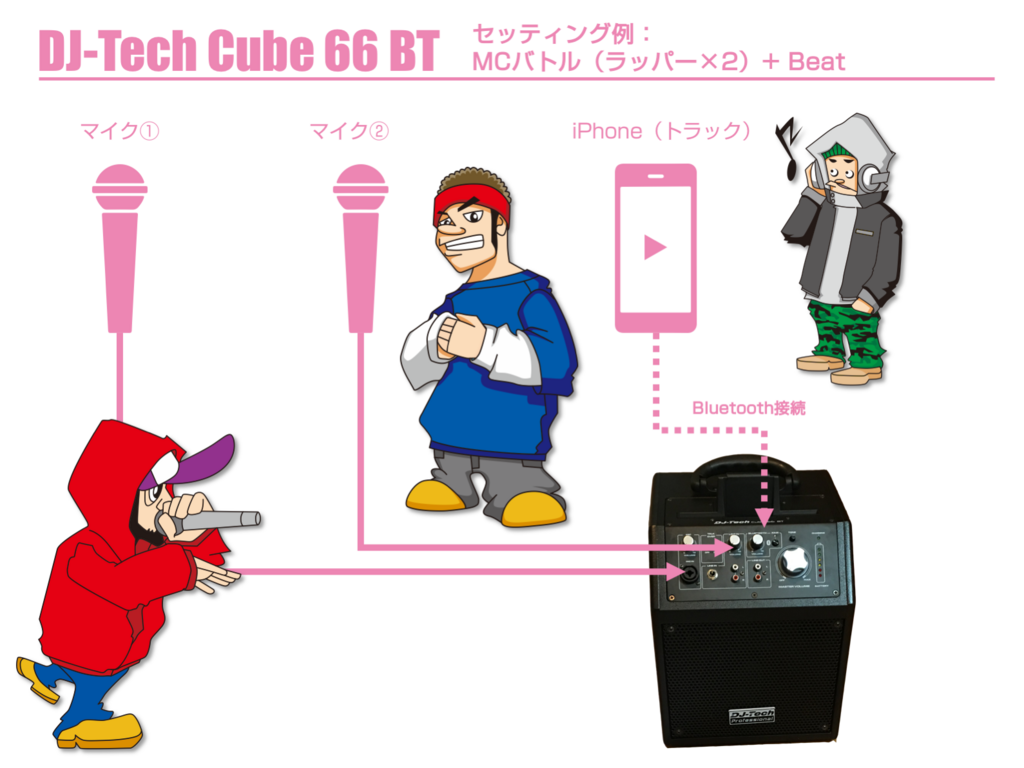 f:id:cat_akira:20180321233525p:plain