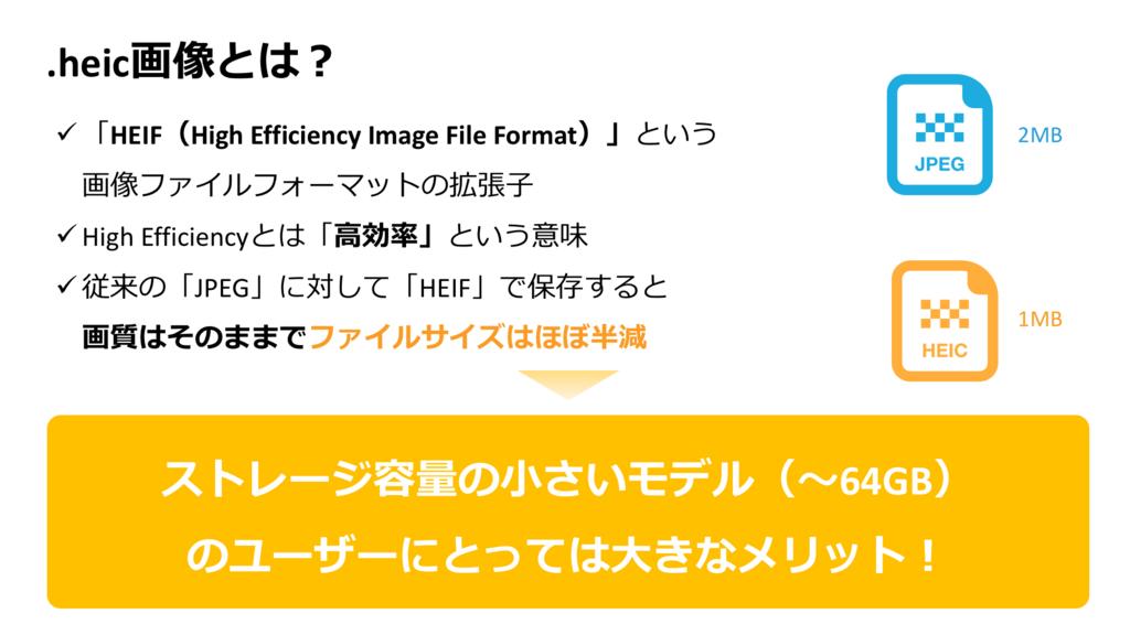 f:id:cat_akira:20180506223853p:plain