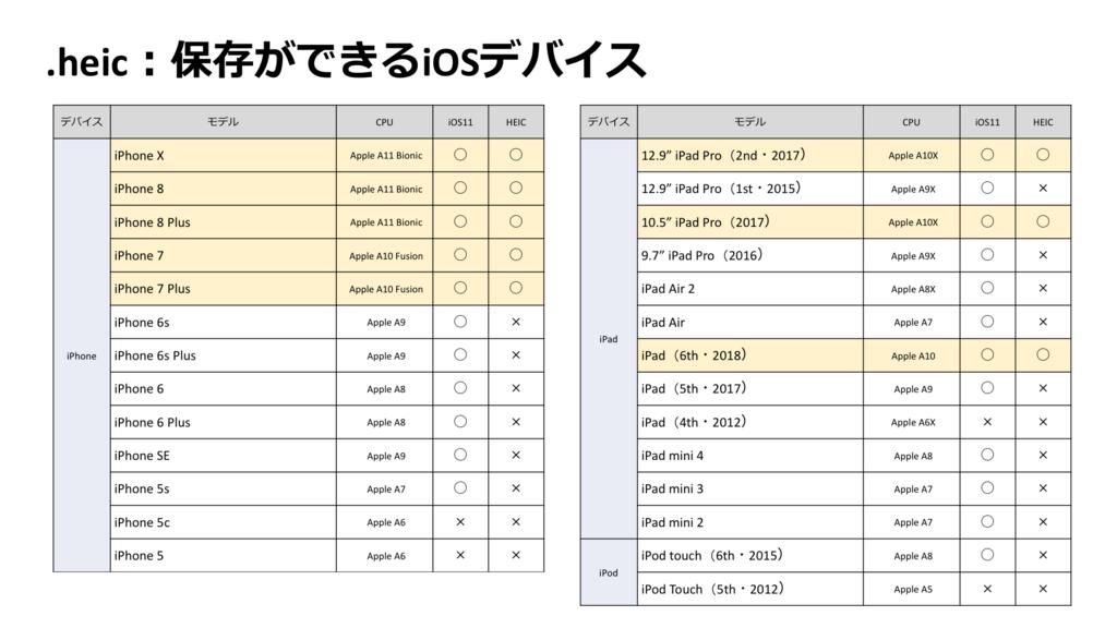 f:id:cat_akira:20180506223935p:plain