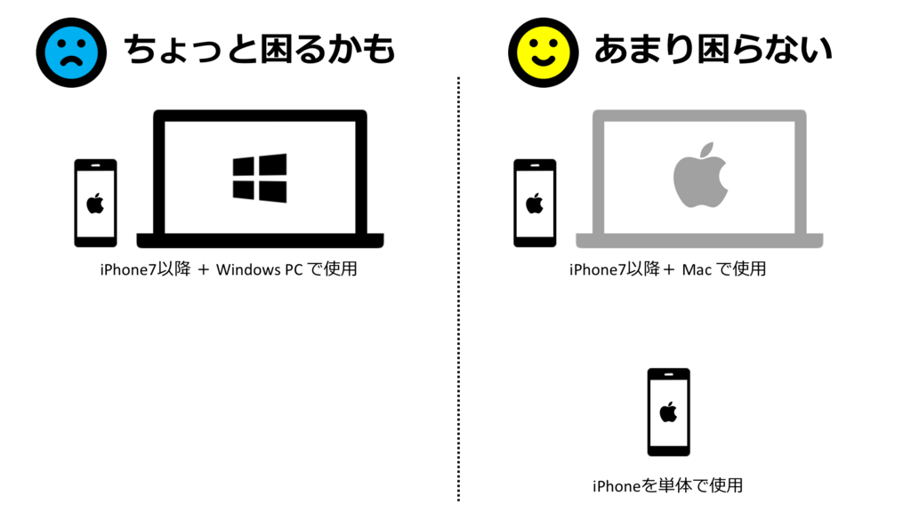 f:id:cat_akira:20180506224335p:plain