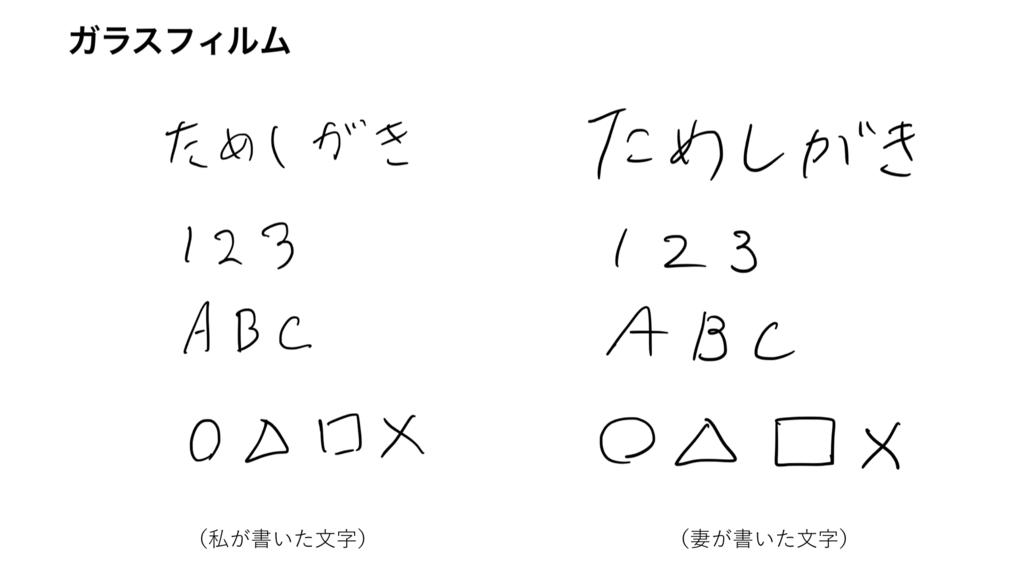 f:id:cat_akira:20180623211051p:plain