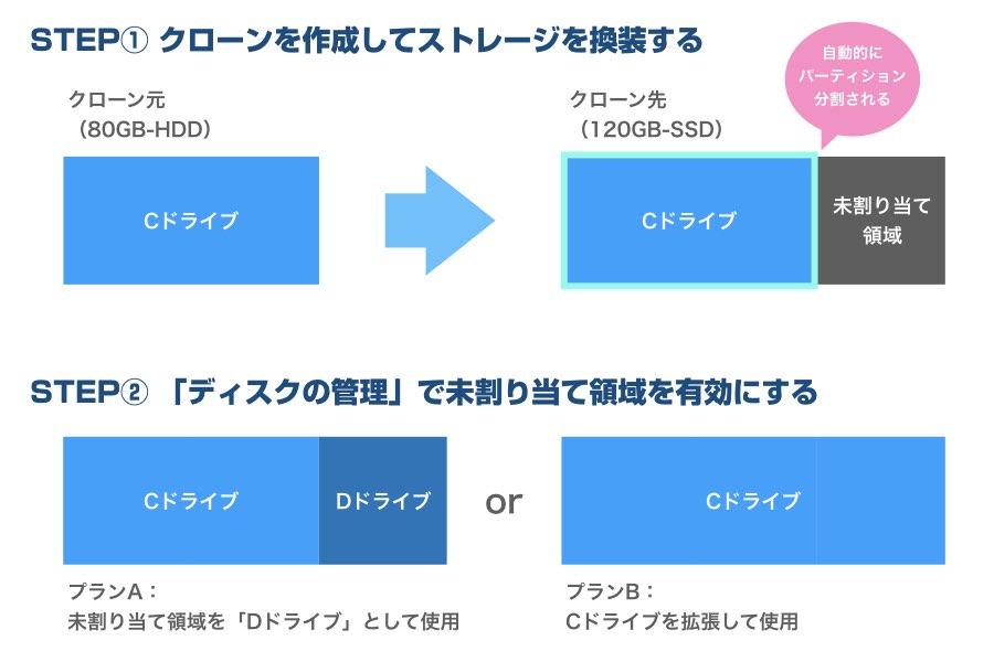 f:id:cat_akira:20190112190136j:plain