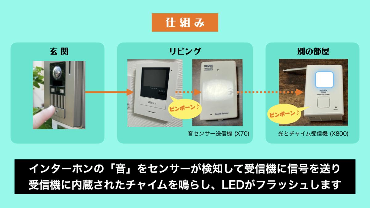 f:id:cat_akira:20200510230435p:plain