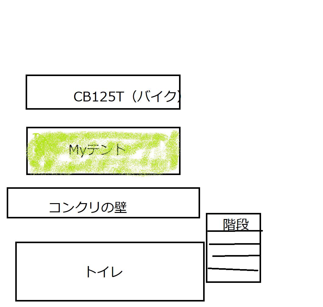 f:id:cb125250zzr250:20190926234346p:plain