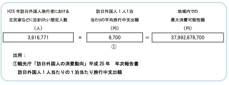 f:id:cbwinwin123:20150428230247p:plain
