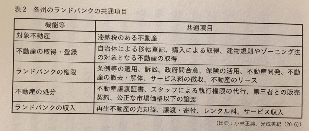 「世界の空き家対策」(学芸出版社)69ページ