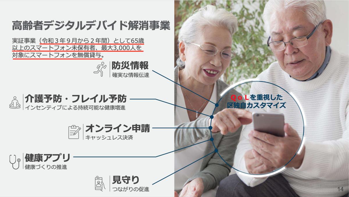 渋谷区、65歳以上のスマートフォン未保有者、最大3,000人を対象にスマートフォンを無償貸与。