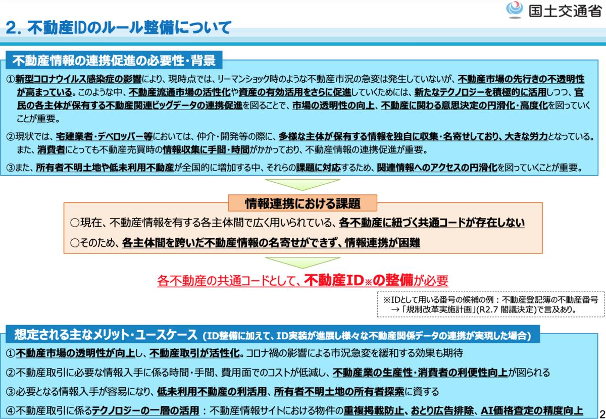 出典:「不動産IDのルール整備について」国土交通省不動産・建設経済局(令和3年4月15日)
