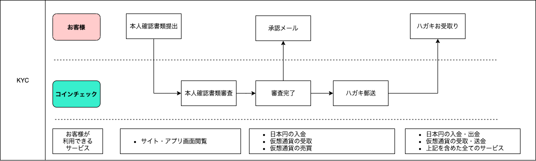 f:id:cc-eto:20200821181927p:plain