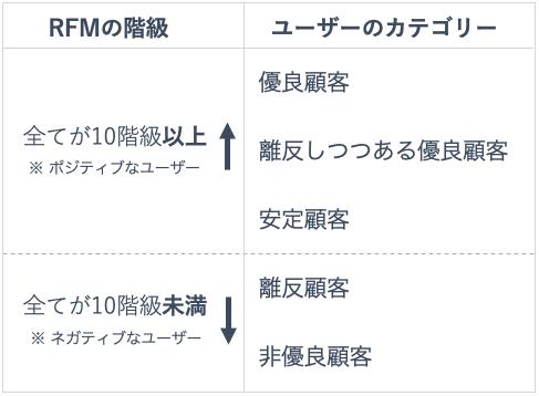 f:id:cc-katano:20200317143905p:plain