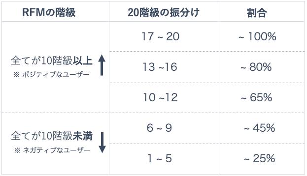f:id:cc-katano:20200317144212p:plain