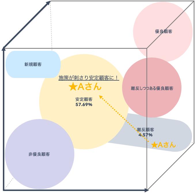 f:id:cc-katano:20200317144944p:plain