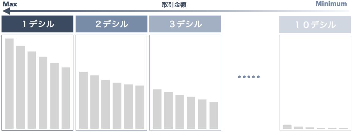 f:id:cc-katano:20200317145233p:plain