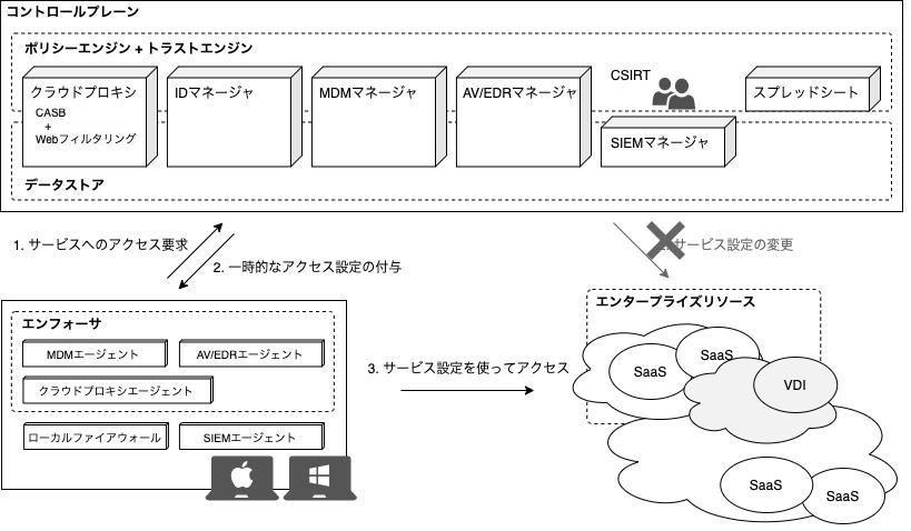 f:id:cc-kawaishi:20201118154430p:plain